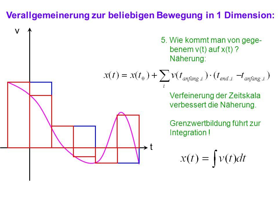 Verallgemeinerung zur beliebigen Bewegung in 1 Dimension: v t 5. Wie kommt man von gege- benem v(t) auf x(t) ? Näherung: Verfeinerung der Zeitskala ve