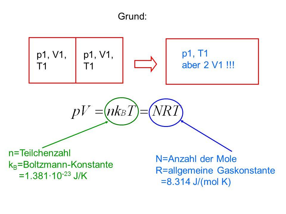 p1, V1, T1 p1, V1, T1 Grund: p1, T1 aber 2 V1 !!! n=Teilchenzahl k B =Boltzmann-Konstante =1.38110 -23 J/K N=Anzahl der Mole R=allgemeine Gaskonstante
