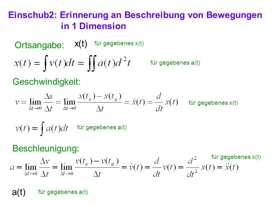 Einschub2: Erinnerung an Beschreibung von Bewegungen in 1 Dimension Beschleunigung: Geschwindigkeit: für gegebenes x(t) für gegebenes a(t) für gegeben