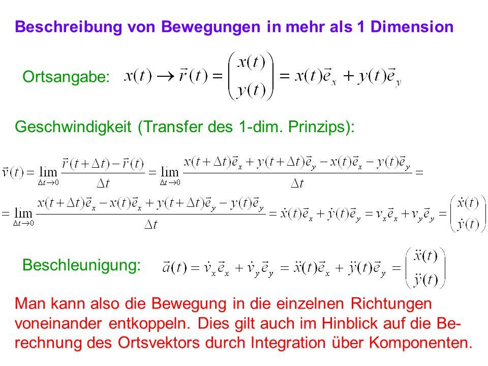 Beschreibung von Bewegungen in mehr als 1 Dimension Ortsangabe: Geschwindigkeit (Transfer des 1-dim. Prinzips): Beschleunigung: Man kann also die Bewe