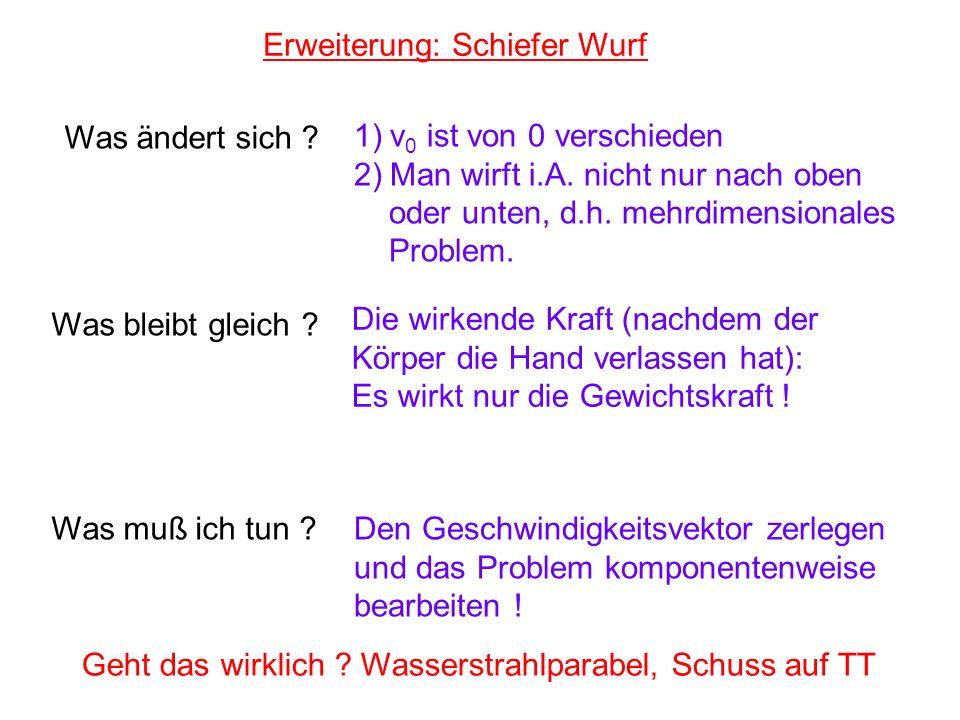 Erweiterung: Schiefer Wurf Was ändert sich .1)v 0 ist von 0 verschieden 2)Man wirft i.A.