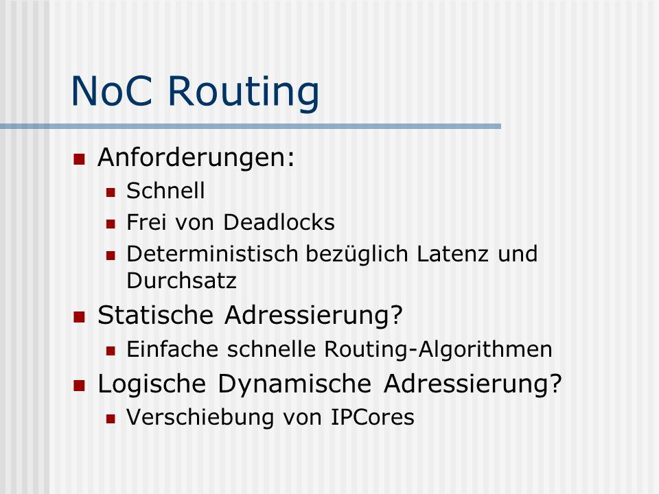 NoC Routing Anforderungen: Schnell Frei von Deadlocks Deterministisch bezüglich Latenz und Durchsatz Statische Adressierung? Einfache schnelle Routing