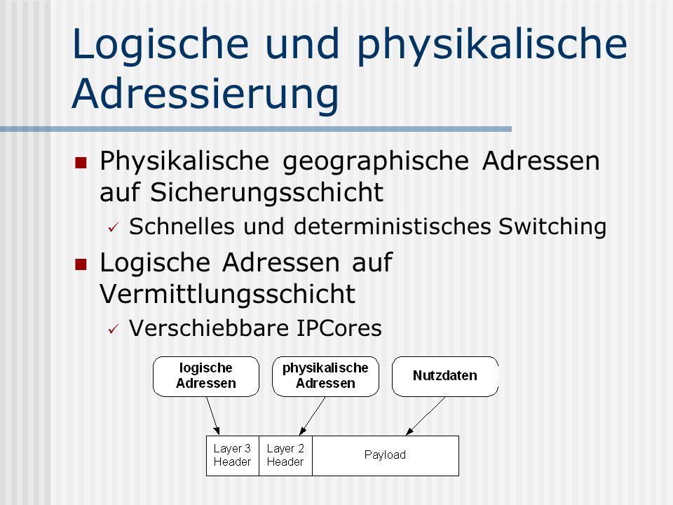 Logische und physikalische Adressierung Physikalische geographische Adressen auf Sicherungsschicht Schnelles und deterministisches Switching Logische