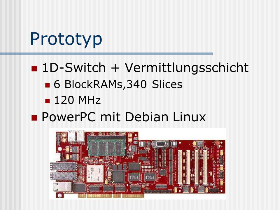 Prototyp 1D-Switch + Vermittlungsschicht 6 BlockRAMs,340 Slices 120 MHz PowerPC mit Debian Linux