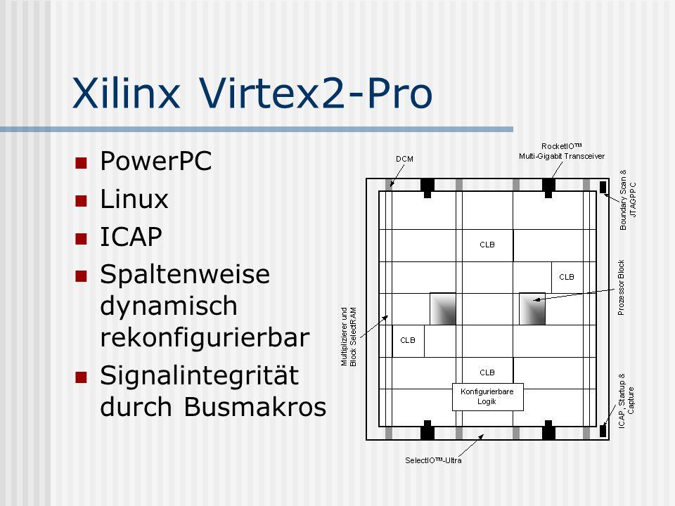 Xilinx Virtex2-Pro PowerPC Linux ICAP Spaltenweise dynamisch rekonfigurierbar Signalintegrität durch Busmakros
