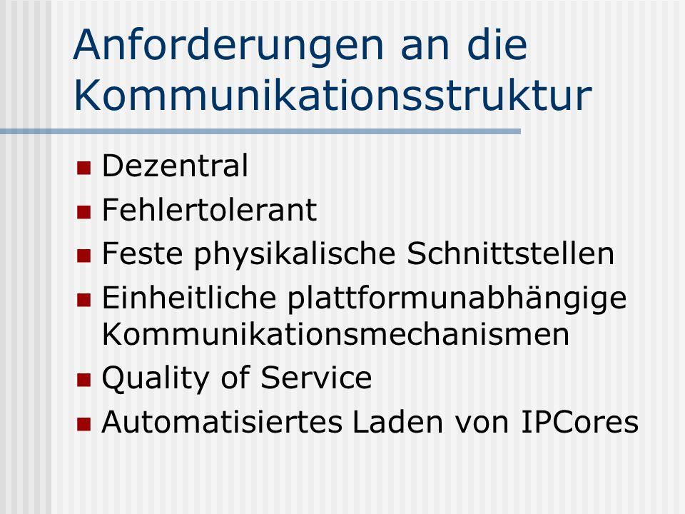 NoC Management – NOCMP Echo Routing-Tables Umsetzung logische/physikalische Addresse Statistics + Flusskontrolle Steuerung des IPCore-Schedulers Automatisiertes Laden von IPCores TYPECODEDATA
