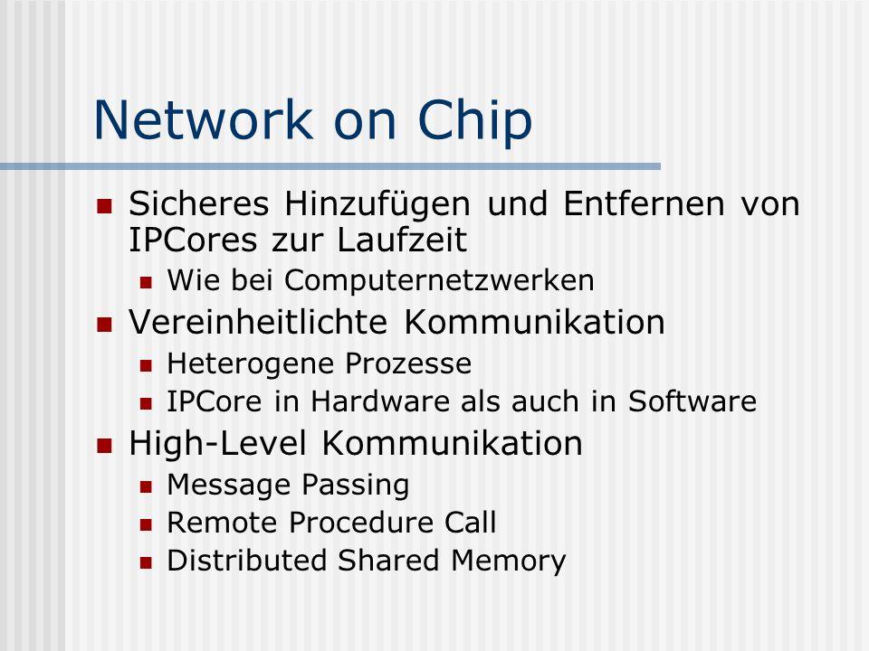 Network on Chip Sicheres Hinzufügen und Entfernen von IPCores zur Laufzeit Wie bei Computernetzwerken Vereinheitlichte Kommunikation Heterogene Prozes