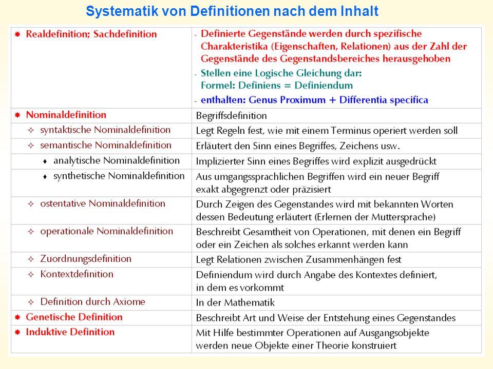 Die Definition ist eine logische Gleichung mit den beiden Gliedern Definiendum (das zu Definierende) = Definiens (das Definierende) konkretisiert durch die nach Aristoteles mindestens erforderlichen Bestandteile Genus proximum = nächsthöherer Gattungsbegriff und Differentia specifica = artbildene(r) Unterschied(e)