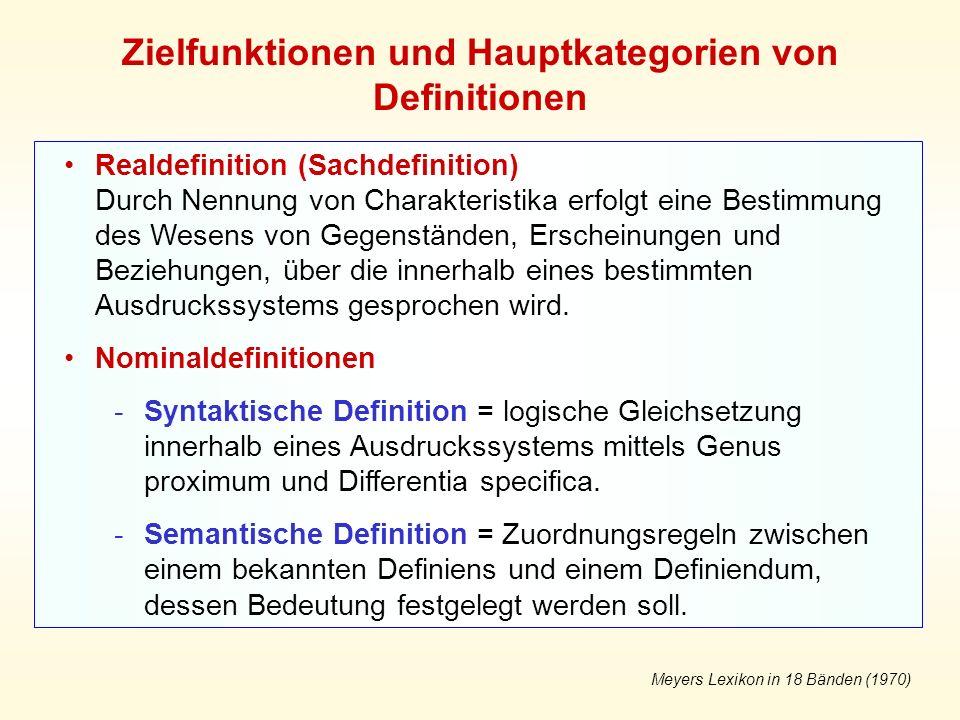 Zielfunktionen und Hauptkategorien von Definitionen Realdefinition (Sachdefinition) Durch Nennung von Charakteristika erfolgt eine Bestimmung des Wesens von Gegenständen, Erscheinungen und Beziehungen, über die innerhalb eines bestimmten Ausdruckssystems gesprochen wird.