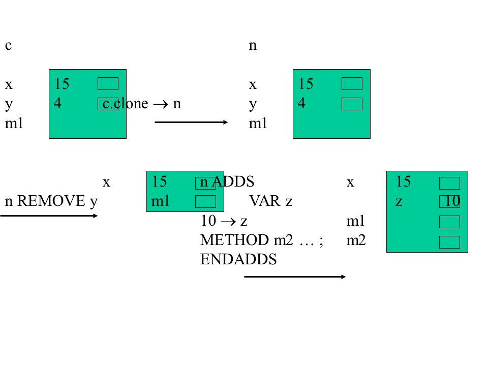 cn x15x15 y4c.clone ny4m1 x15n ADDSx15 n REMOVE ym1VAR zz10 10 zm1 METHOD m2 … ;m2 ENDADDS
