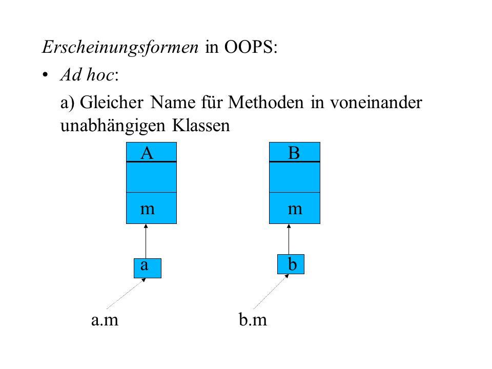 Erscheinungsformen in OOPS: Ad hoc: a) Gleicher Name für Methoden in voneinander unabhängigen Klassen ABm ab a.mb.m