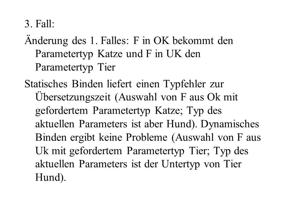 3. Fall: Änderung des 1. Falles: F in OK bekommt den Parametertyp Katze und F in UK den Parametertyp Tier Statisches Binden liefert einen Typfehler zu