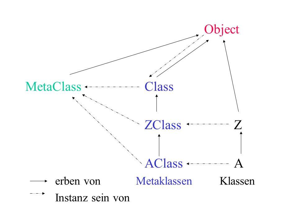 Object MetaClassClass ZClassZ AClassA erben von Metaklassen Klassen Instanz sein von