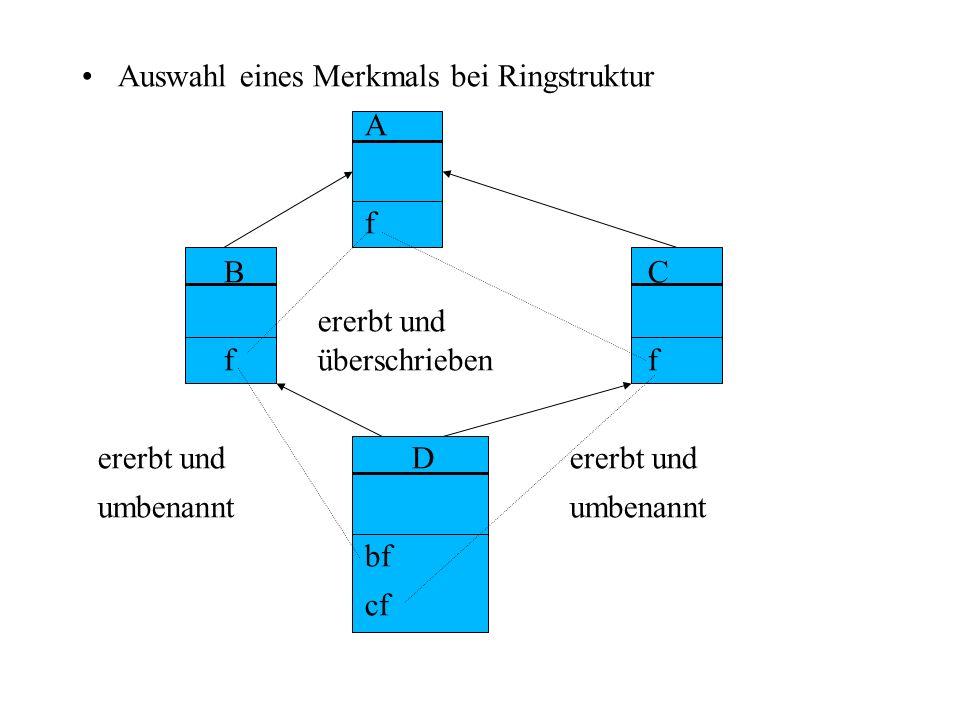 Auswahl eines Merkmals bei Ringstruktur A f BC ererbt und füberschriebenf ererbt undD ererbt und umbenannt bf cf
