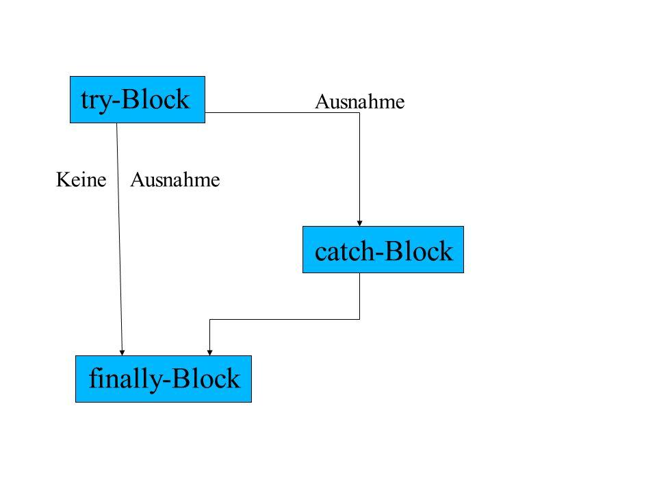 try-Block Ausnahme Keine Ausnahme catch-Block finally-Block