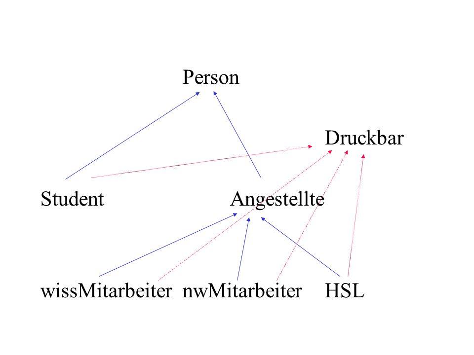Person Druckbar StudentAngestellte wissMitarbeiternwMitarbeiterHSL