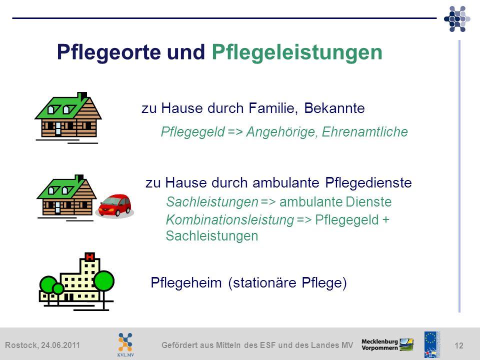 Gefördert aus Mitteln des ESF und des Landes MVRostock, 24.06.2011 12 Pflegeheim (stationäre Pflege) Pflegeorte und Pflegeleistungen zu Hause durch Fa