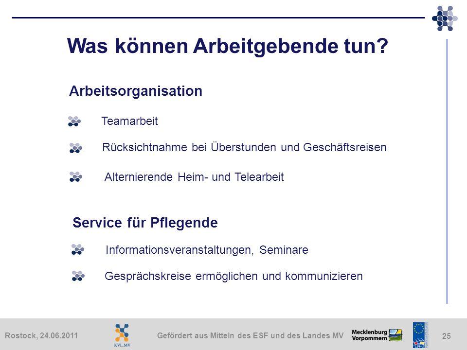 Gefördert aus Mitteln des ESF und des Landes MVRostock, 24.06.2011 25 Arbeitsorganisation Alternierende Heim- und Telearbeit Was können Arbeitgebende