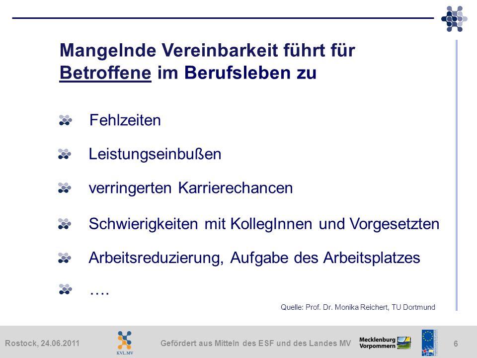 Gefördert aus Mitteln des ESF und des Landes MVRostock, 24.06.2011 6 Mangelnde Vereinbarkeit führt für Betroffene im Berufsleben zu Fehlzeiten Leistun