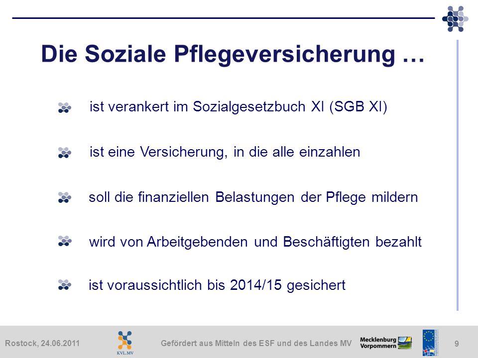 Gefördert aus Mitteln des ESF und des Landes MVRostock, 24.06.2011 20 Pflegezeit: Job und Pflege – was nun.