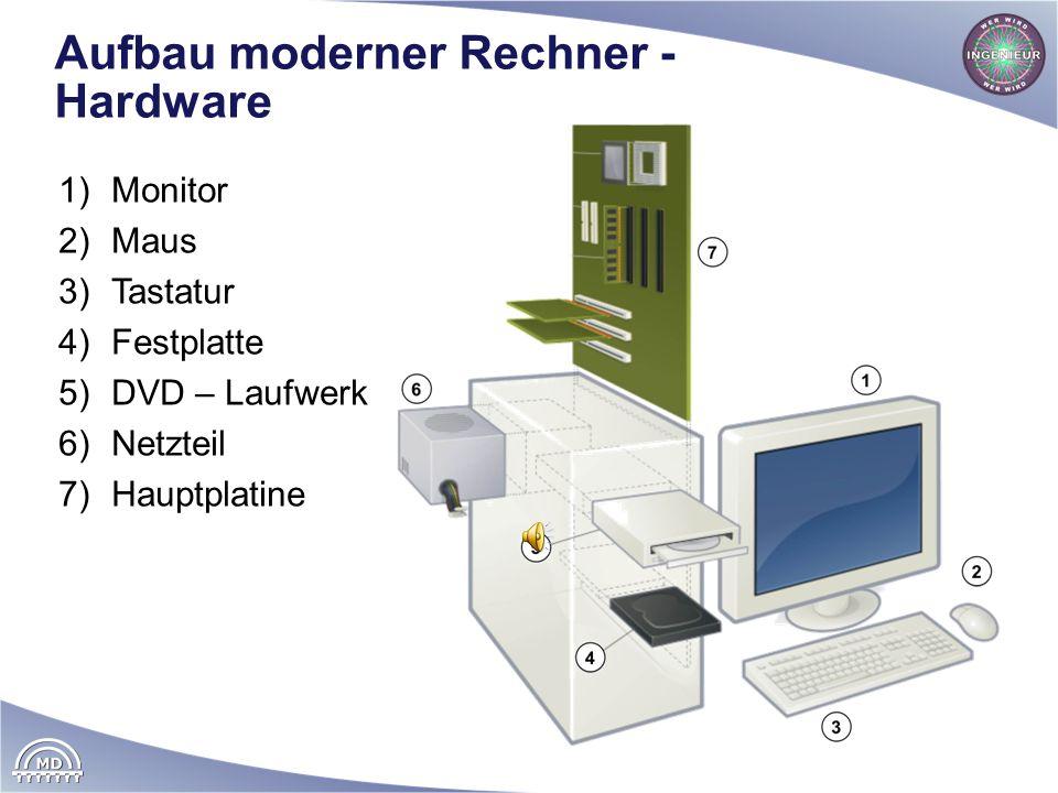 Aufbau moderner Rechner - Hardware 1)Monitor 2)Maus 3)Tastatur 4)Festplatte 5)DVD – Laufwerk 6)Netzteil 7)Hauptplatine