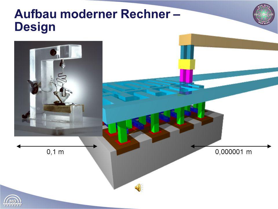Aufbau moderner Rechner – Design 0,1 m0,000001 m