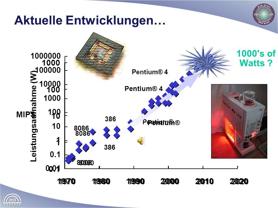 0.01 0.1 1 10 100 1000 10000 100000 1000000 197019801990200020102020 MIPS 1 TIPS 8080 8086 386 Pentium® Pentium® 4 Aktuelle Entwicklungen… 0.1 1 10 10