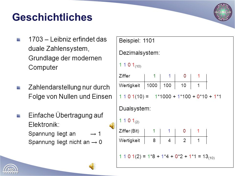 Geschichtliches 1703 – Leibniz erfindet das duale Zahlensystem, Grundlage der modernen Computer Zahlendarstellung nur durch Folge von Nullen und Einse