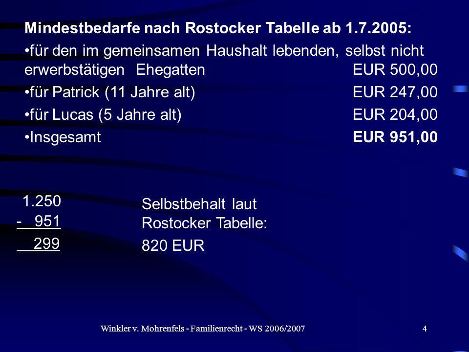 Winkler v. Mohrenfels - Familienrecht - WS 2006/20074 Mindestbedarfe nach Rostocker Tabelle ab 1.7.2005: für den im gemeinsamen Haushalt lebenden, sel