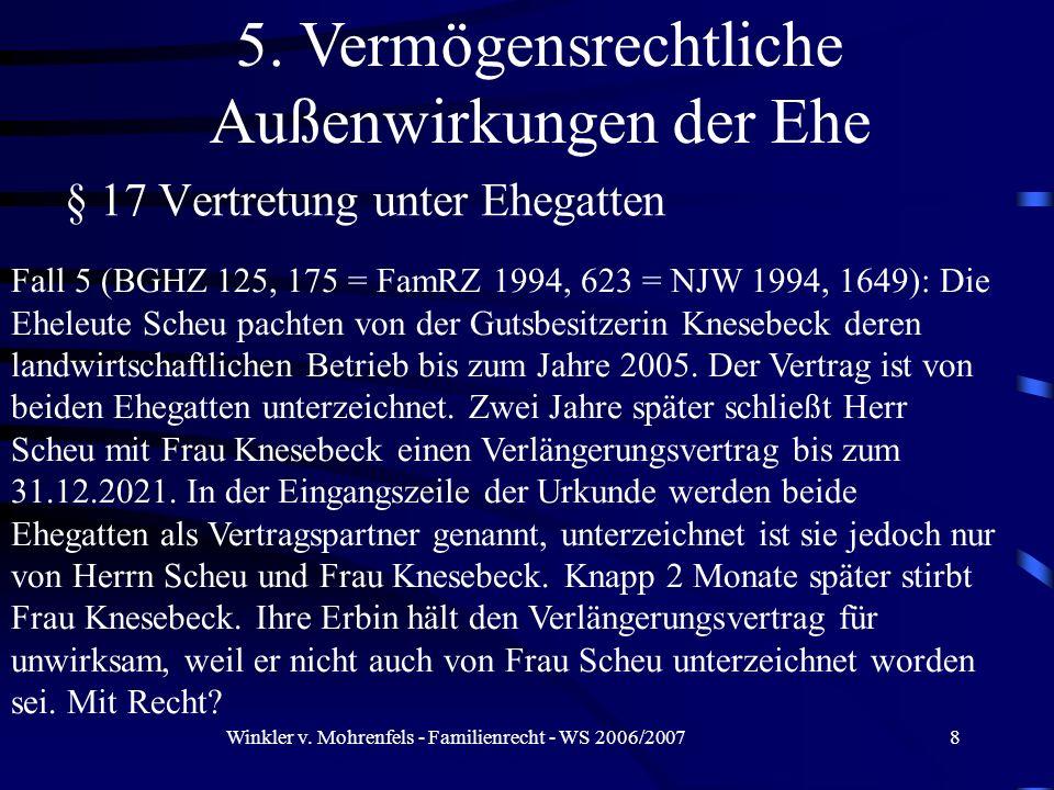 Winkler v. Mohrenfels - Familienrecht - WS 2006/20078 § 17 Vertretung unter Ehegatten 5. Vermögensrechtliche Außenwirkungen der Ehe Fall 5 (BGHZ 125,