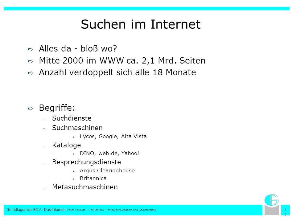 1515 Grundlagen der EDV - Das Internet - Peter Korduan - Uni Rostock - Institut für Geodäsie und Geoinformatik Suchen im Internet Alles da - bloß wo?