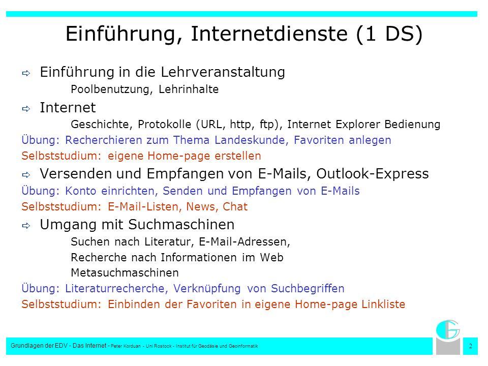 2 Grundlagen der EDV - Das Internet - Peter Korduan - Uni Rostock - Institut für Geodäsie und Geoinformatik Einführung, Internetdienste (1 DS) Einführ