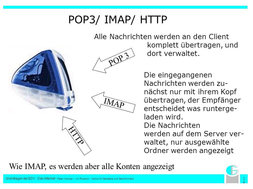 2929 Grundlagen der EDV - Das Internet - Peter Korduan - Uni Rostock - Institut für Geodäsie und Geoinformatik POP3/ IMAP/ HTTP Alle Nachrichten werde