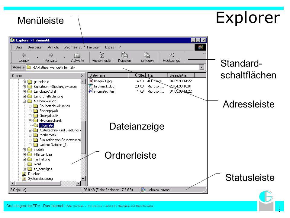 3535 Grundlagen der EDV - Das Internet - Peter Korduan - Uni Rostock - Institut für Geodäsie und Geoinformatik Explorer Statusleiste Ordnerleiste Adre