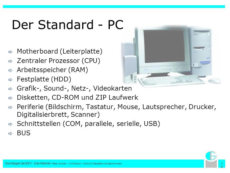 3636 Grundlagen der EDV - Das Internet - Peter Korduan - Uni Rostock - Institut für Geodäsie und Geoinformatik Der Standard - PC Motherboard (Leiterpl
