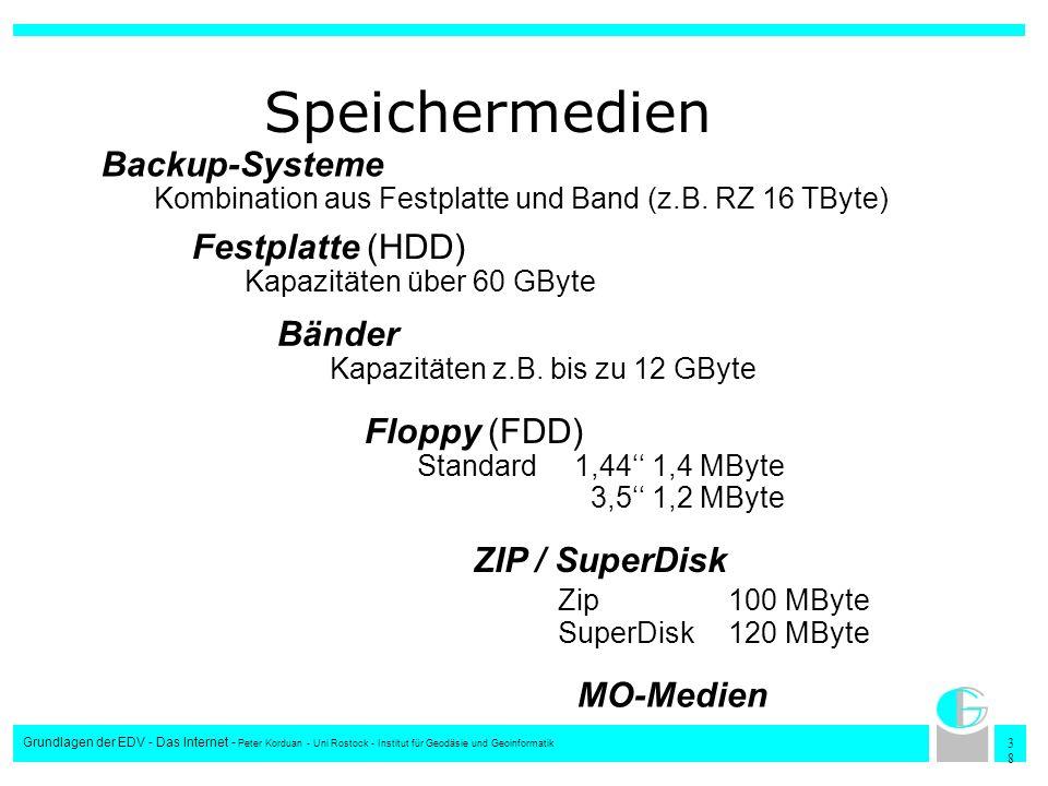 3838 Grundlagen der EDV - Das Internet - Peter Korduan - Uni Rostock - Institut für Geodäsie und Geoinformatik Speichermedien Festplatte (HDD) Kapazit