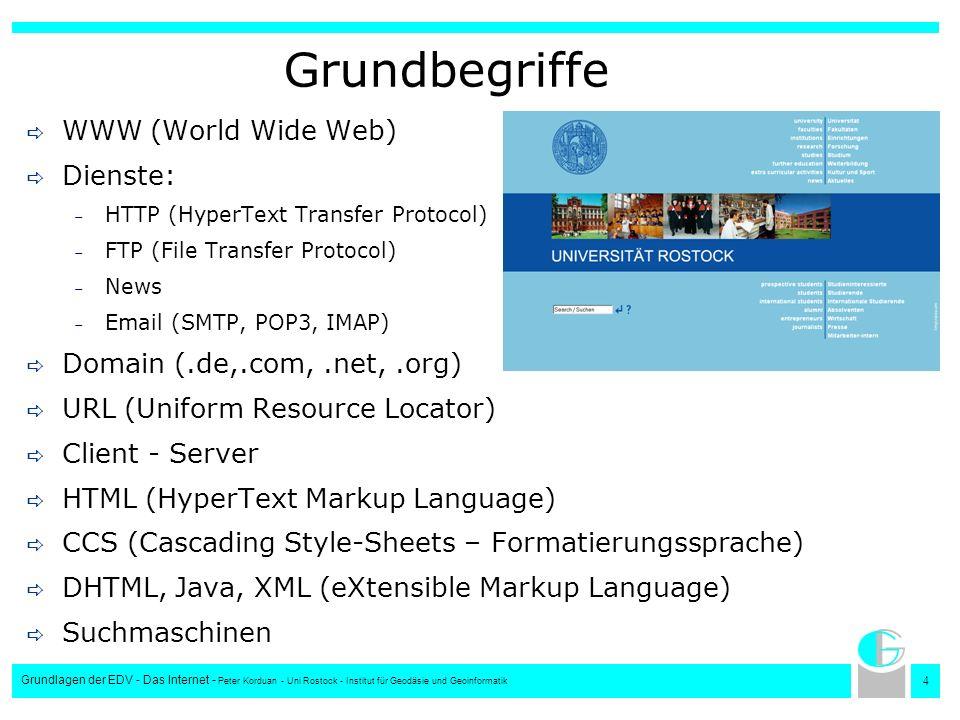 4 Grundlagen der EDV - Das Internet - Peter Korduan - Uni Rostock - Institut für Geodäsie und Geoinformatik Grundbegriffe WWW (World Wide Web) Dienste