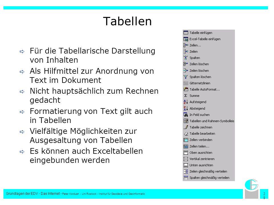 2828 Grundlagen der EDV - Das Internet - Peter Korduan - Uni Rostock - Institut für Geodäsie und Geoinformatik Tabellen Für die Tabellarische Darstell