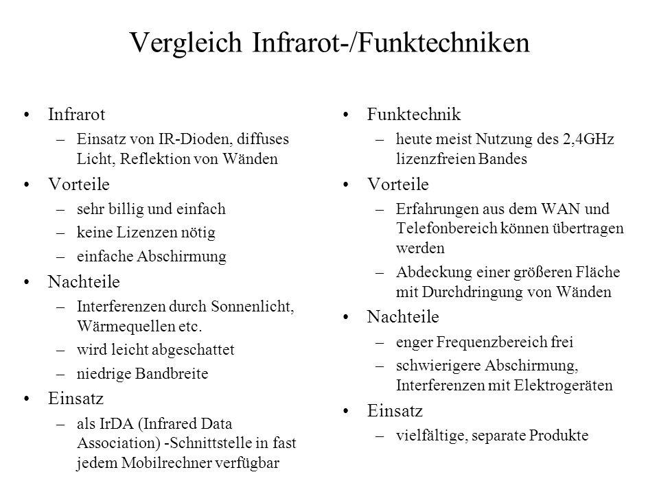 Vergleich Infrarot-/Funktechniken Infrarot –Einsatz von IR-Dioden, diffuses Licht, Reflektion von Wänden Vorteile –sehr billig und einfach –keine Lize