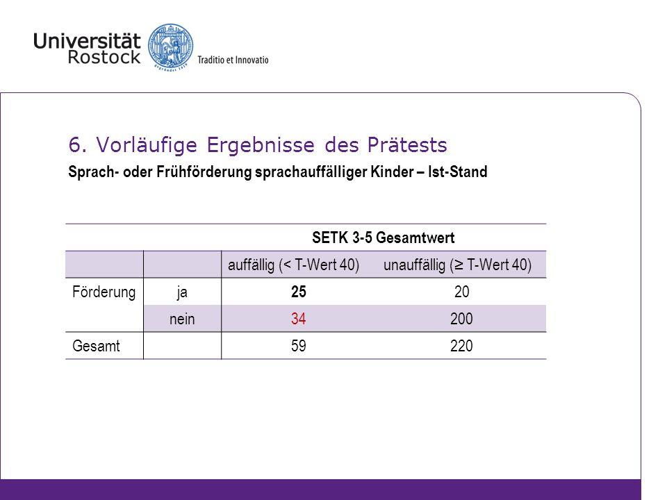 6. Vorläufige Ergebnisse des Prätests Sprach- oder Frühförderung sprachauffälliger Kinder – Ist-Stand SETK 3-5 Gesamtwert auffällig (< T-Wert 40)unauf