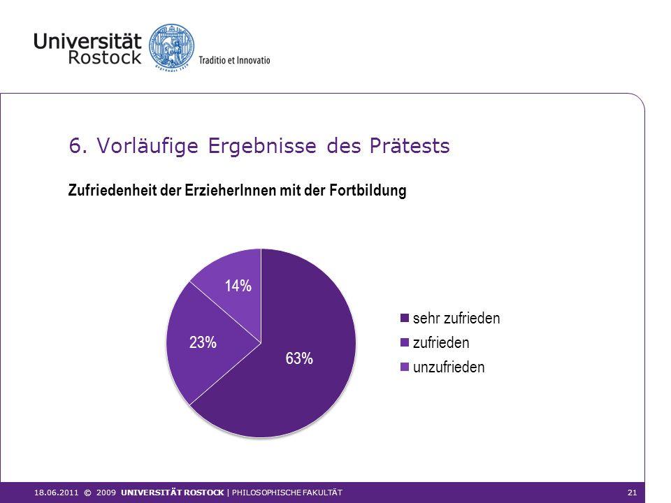 6. Vorläufige Ergebnisse des Prätests Zufriedenheit der ErzieherInnen mit der Fortbildung 18.06.201121 © 2009 UNIVERSITÄT ROSTOCK | PHILOSOPHISCHE FAK