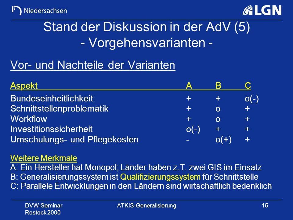 DVW-Seminar Rostock 2000 ATKIS-Generalisierung15 Stand der Diskussion in der AdV (5) - Vorgehensvarianten - Vor- und Nachteile der Varianten AspektABC