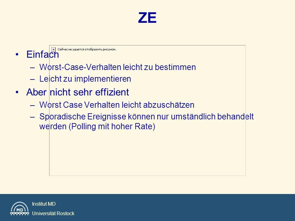 Institut MD Universität Rostock ZE Einfach –Worst-Case-Verhalten leicht zu bestimmen –Leicht zu implementieren Aber nicht sehr effizient –Worst Case V