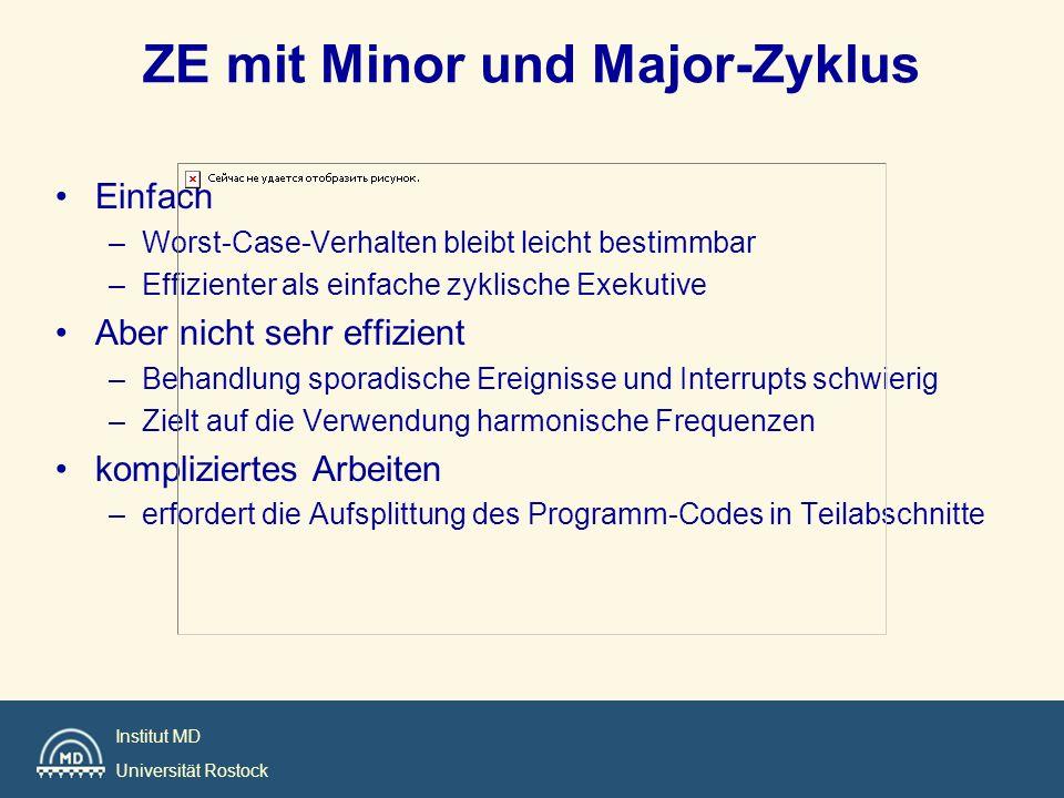 Institut MD Universität Rostock ZE mit Minor und Major-Zyklus Einfach –Worst-Case-Verhalten bleibt leicht bestimmbar –Effizienter als einfache zyklisc