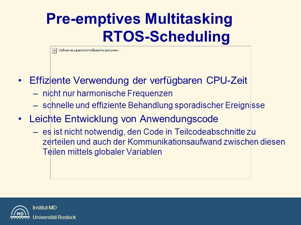 Institut MD Universität Rostock Pre-emptives Multitasking RTOS-Scheduling Effiziente Verwendung der verfügbaren CPU-Zeit –nicht nur harmonische Freque