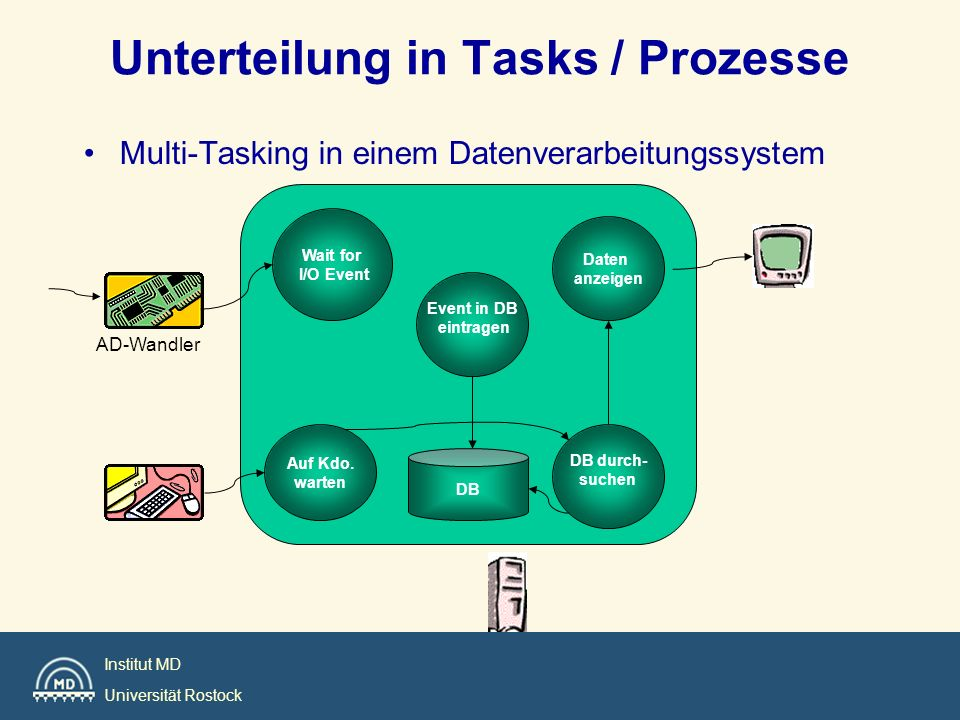 Institut MD Universität Rostock Unterteilung in Tasks / Prozesse Multi-Tasking in einem Datenverarbeitungssystem Wait for I/O Event Event in DB eintra