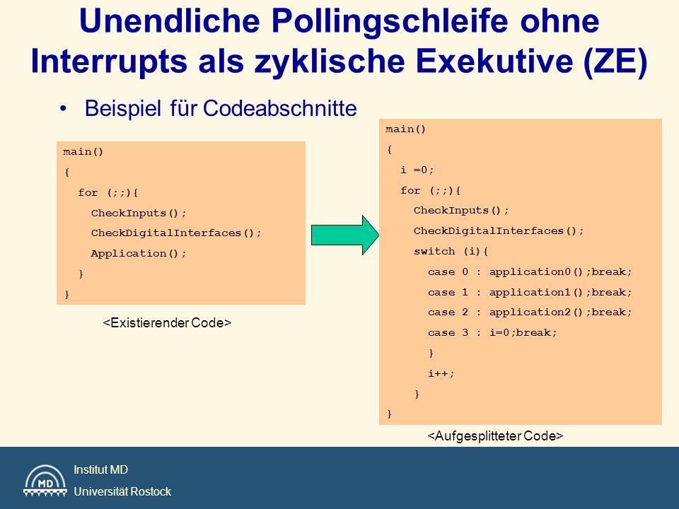 Institut MD Universität Rostock Berechnung der Periode des BG- Prozesses A: C=1, T=4, U=0,25 B: C=1, T=5, U=0,2 C: C=8, T=20, U=0,4 BG: C=6 A B 2046108...