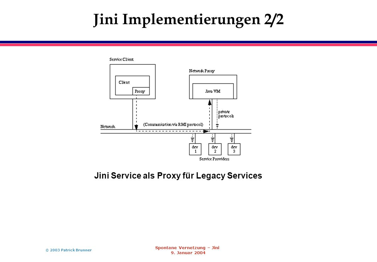 © 2003 Patrick Brunner Spontane Vernetzung – Jini 9. Januar 2004 Jini Implementierungen 2/2 Jini Service als Proxy für Legacy Services