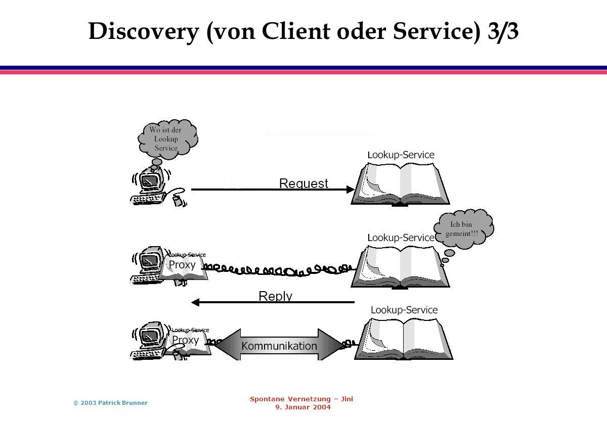 © 2003 Patrick Brunner Spontane Vernetzung – Jini 9. Januar 2004 Discovery (von Client oder Service) 3/3