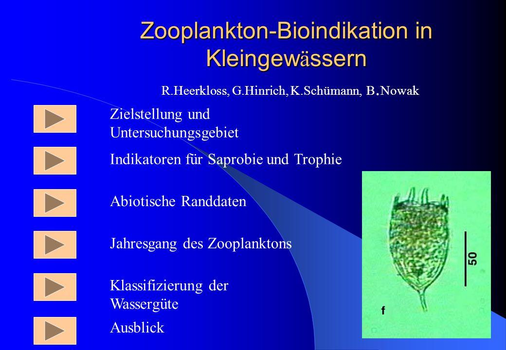 Zooplankton-Bioindikation in Kleingew ä ssern R.Heerkloss, G.Hinrich, K.Schümann, B.